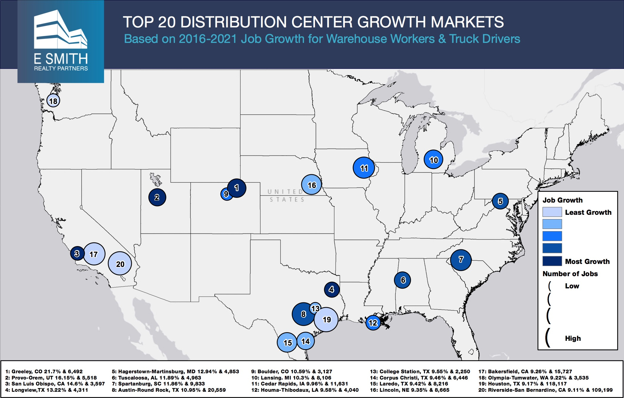 Future Growth Locations for the US Distribution Center Market - ESRP
