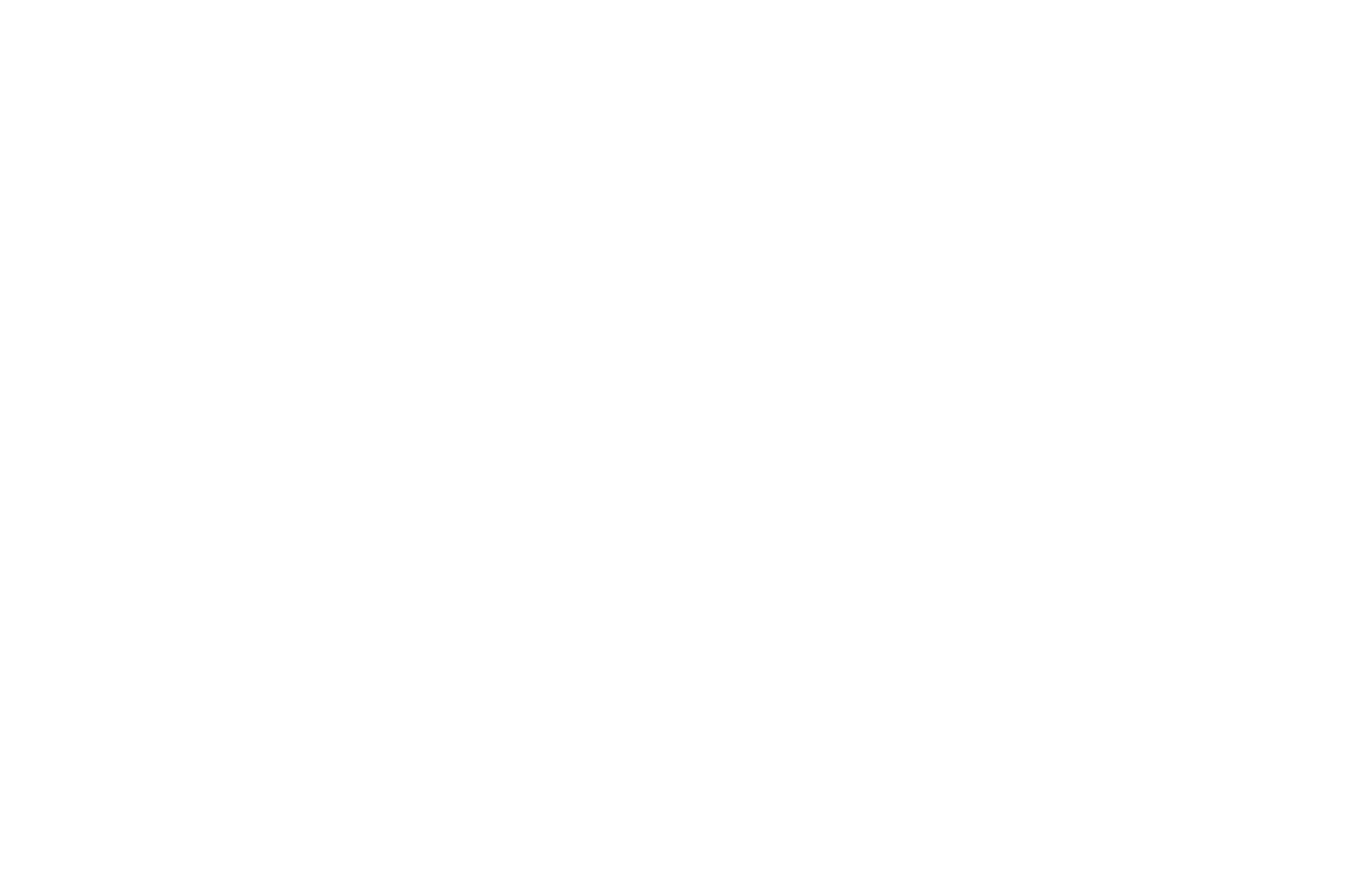 go beyond uncertainty